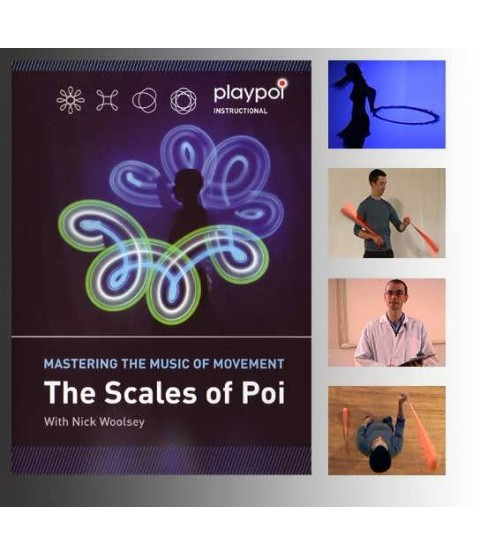 Scales of Poi